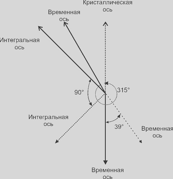 struktura-lavra